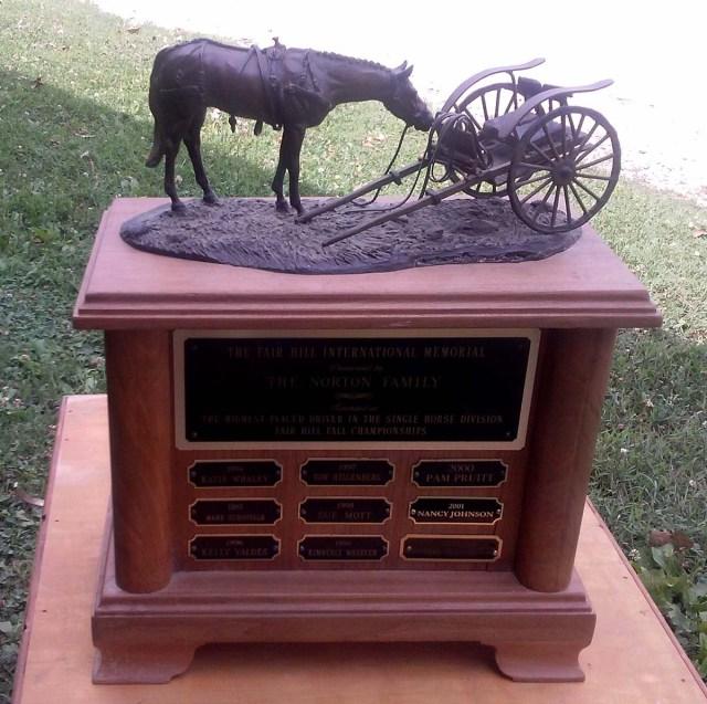 Junior Trophy